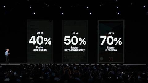iOS12は機能強化だけでなく「速度向上」を強化
