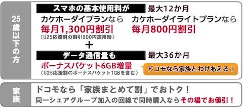 「ドコモの学割」と「U25応援割」を合わせることで毎月6GBのプレゼントと毎月1300円の割引