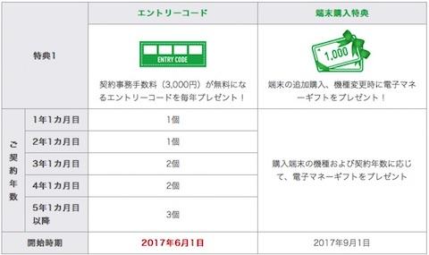 mineo「ファン∞とく」の長期利用特典の特典概要
