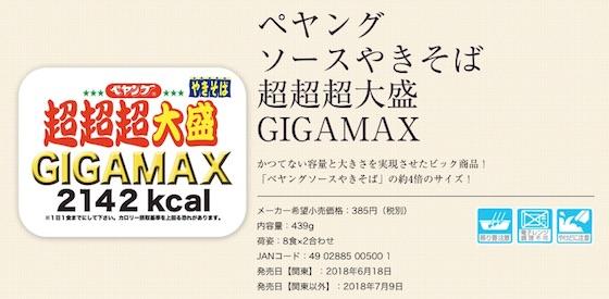 ペヤングソースやきそばの約4倍のサイズのビッグ商品「ペヤングソースやきそば超超超大盛GIGAMAX」